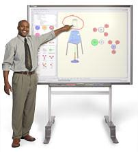 Pizarra digital interactiva SMARTboard